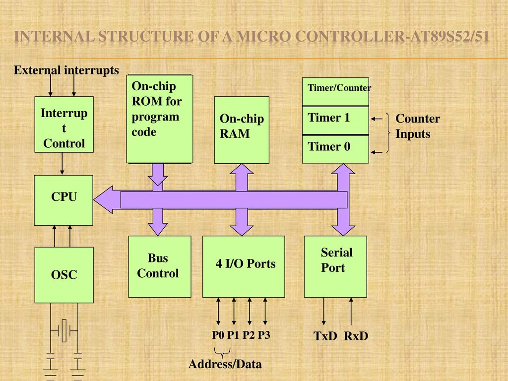 Project Title Password Based Circuit Breaker Control To Ensure Dc Relay Driver Ic Uln2003 Internal Structure Of A Micro Controller At89s52 51