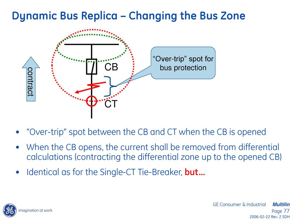 Bus Differential Protection Applications Using the GE B30