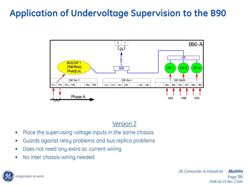 Bus differential protection applications using the ge b30 and b90 application of undervoltage supervision to the b90 asfbconference2016 Gallery