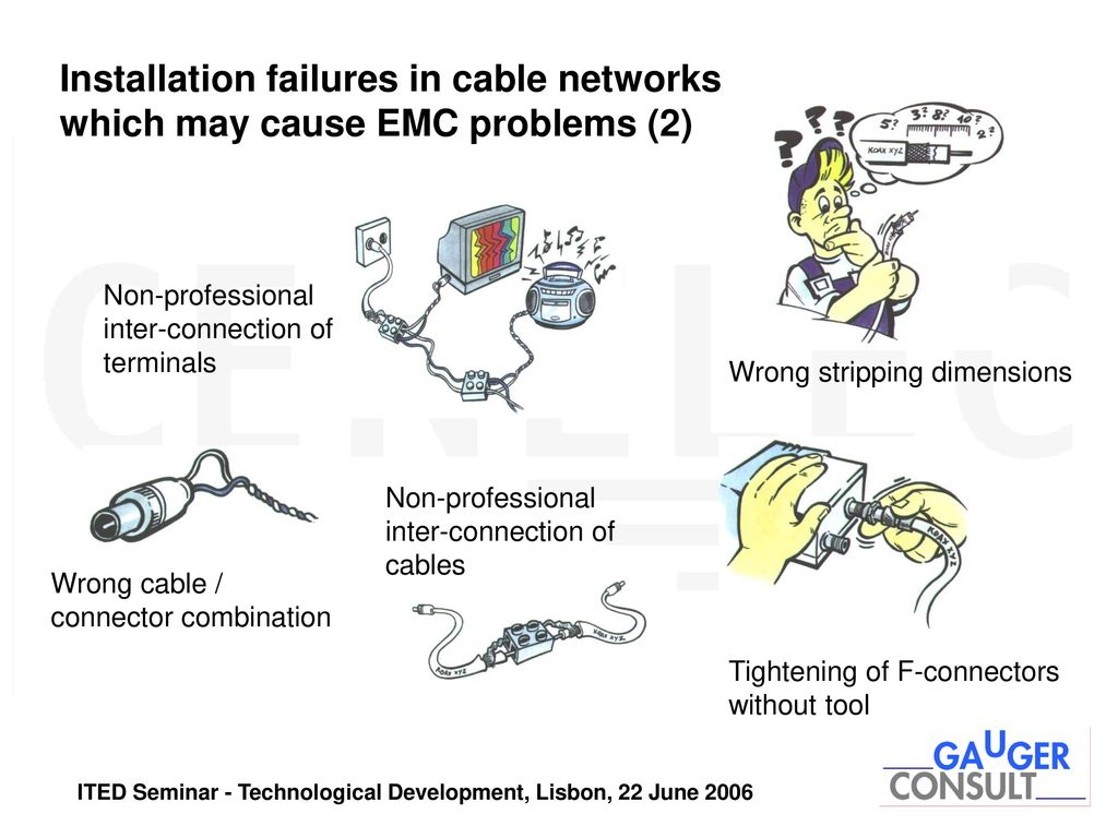 European Standardization For Coaxial Cable Networks Ppt Download Emc Network Interconnections Wiring Diagrams 33 Installation