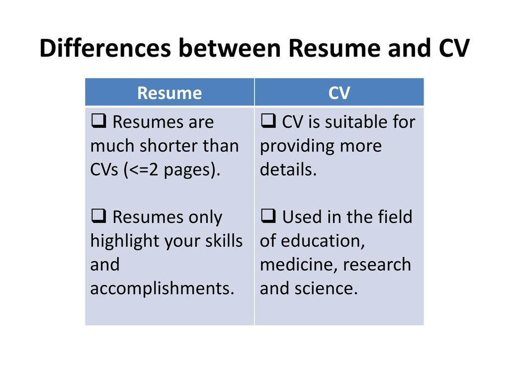 Resume Writing for the Fresh Graduates - ppt download