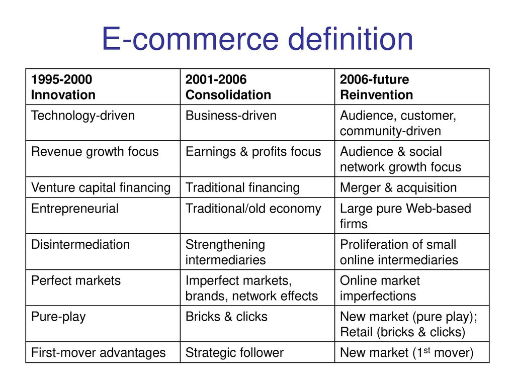 scope of e-commerce- introduction to ec course - ppt download