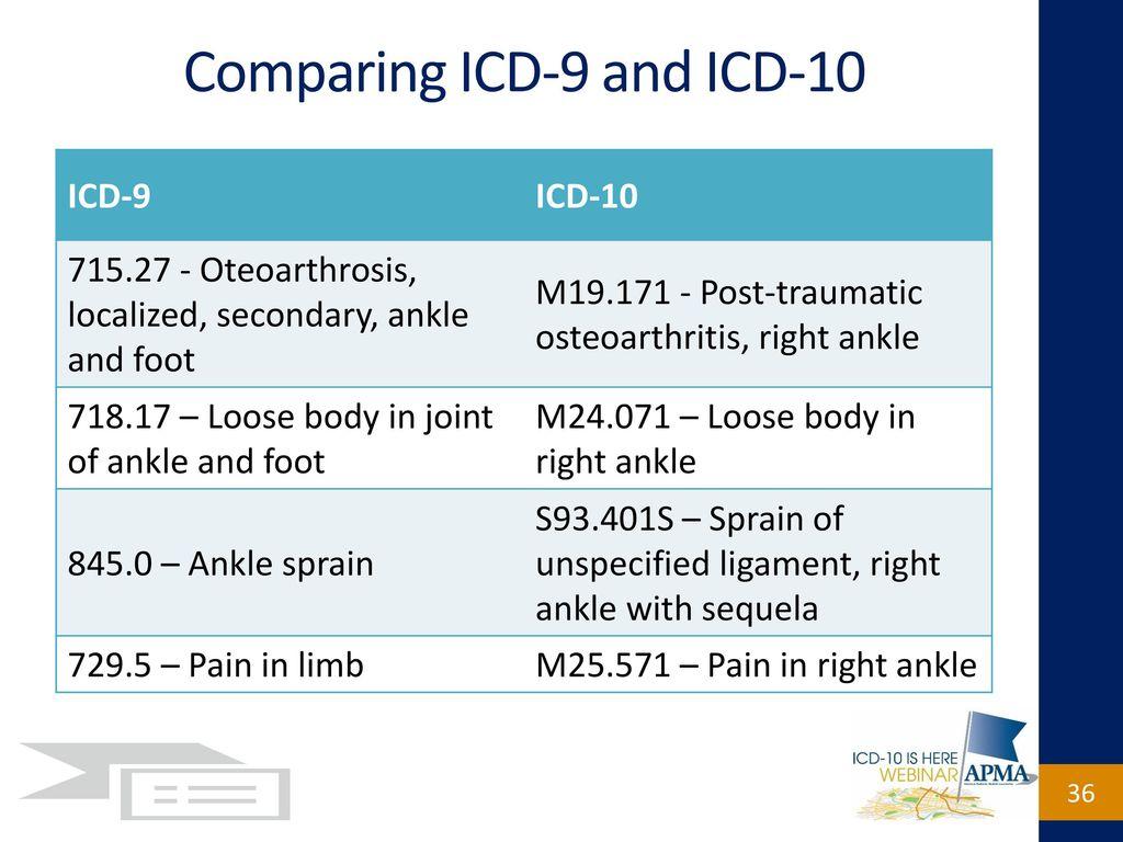 mild first mtp joint osteoarthritis icd 10)