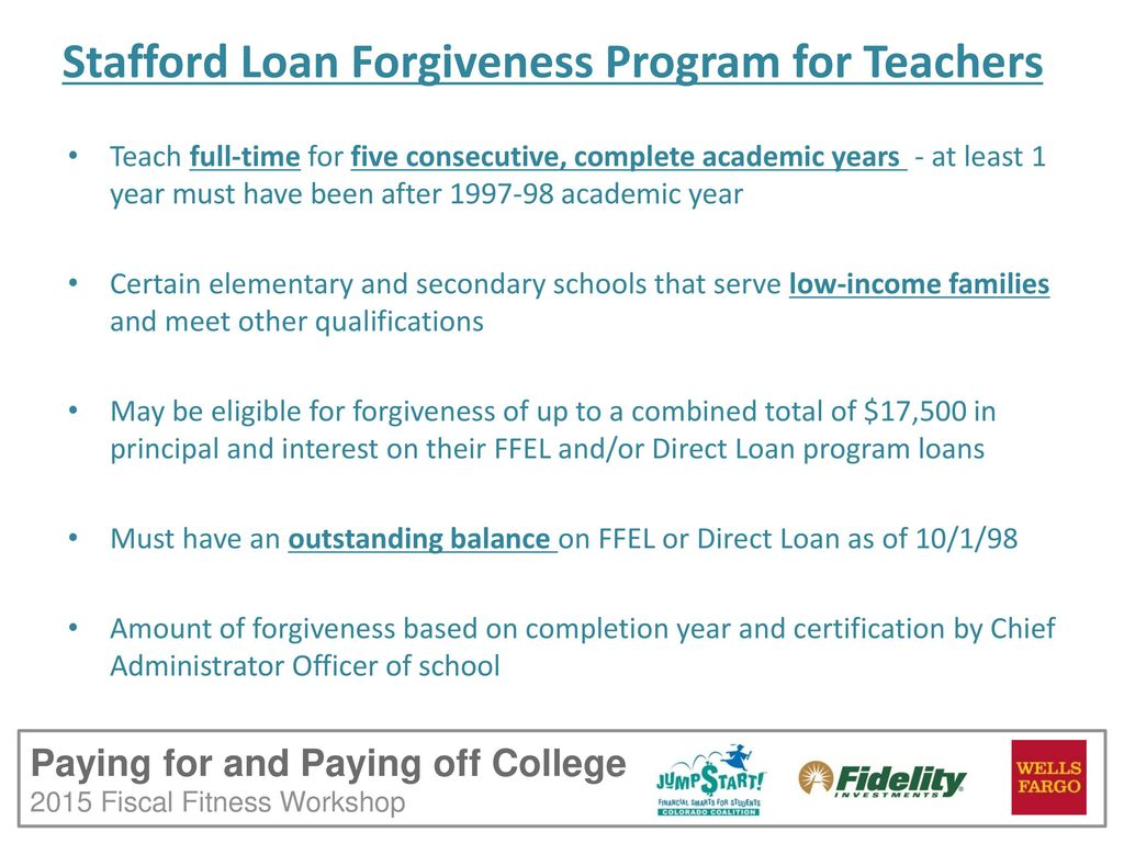 Paying Off Student Loans Ppt Download