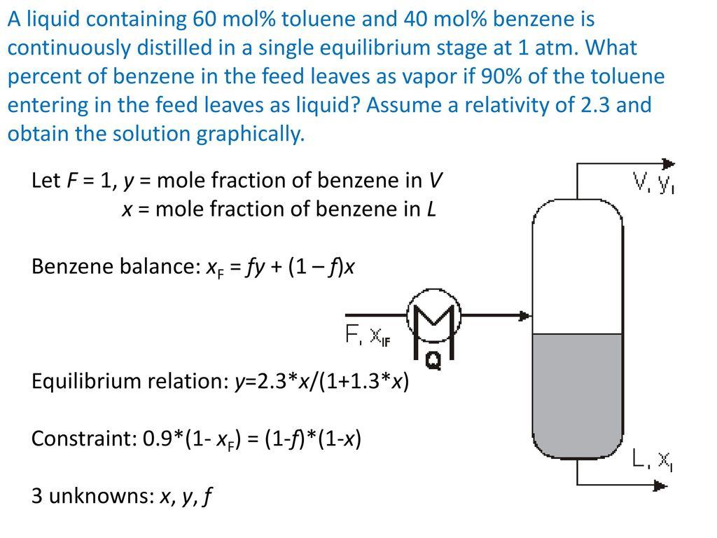 Distillation Vapor Liquid Equilibrium Relations - ppt video online download