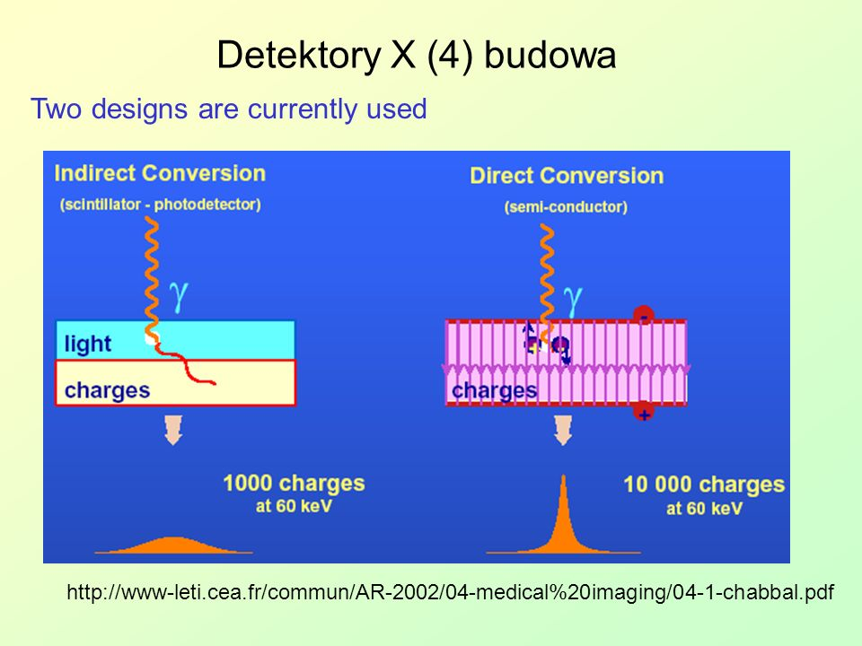 Detektory X (4) budowa Two designs are currently used