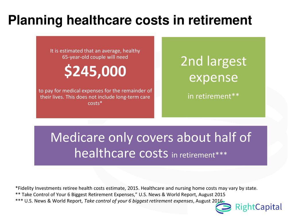 Retirement Health Care Part 1 - Incorporate Health Care Cost