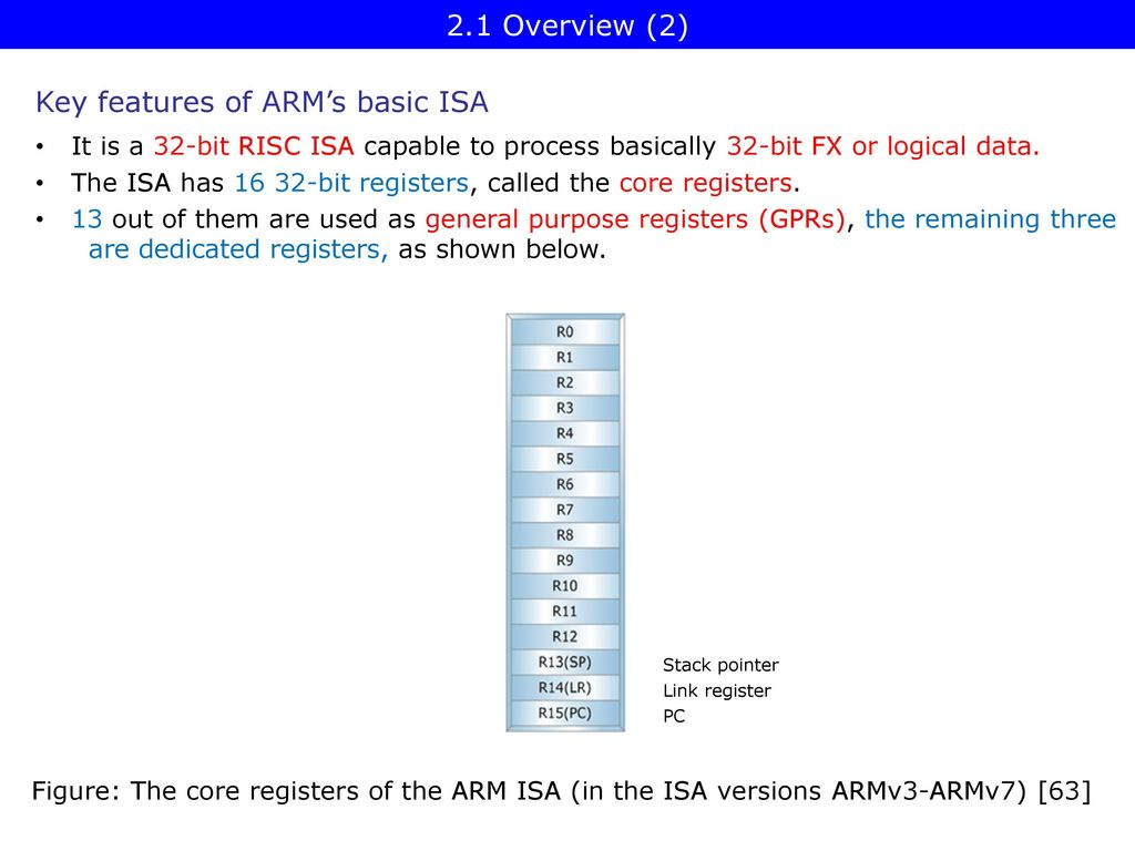 Arms Processor Lines Dezs Sima Dec V23 Ppt Download Logic Diagram Isa 5 2 Key Features Of Basic