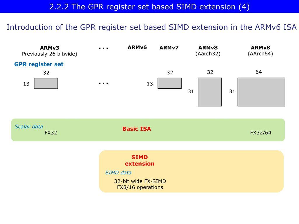 ARM's processor lines Dezső Sima Dec (v2 3) © Dezső Sima ppt