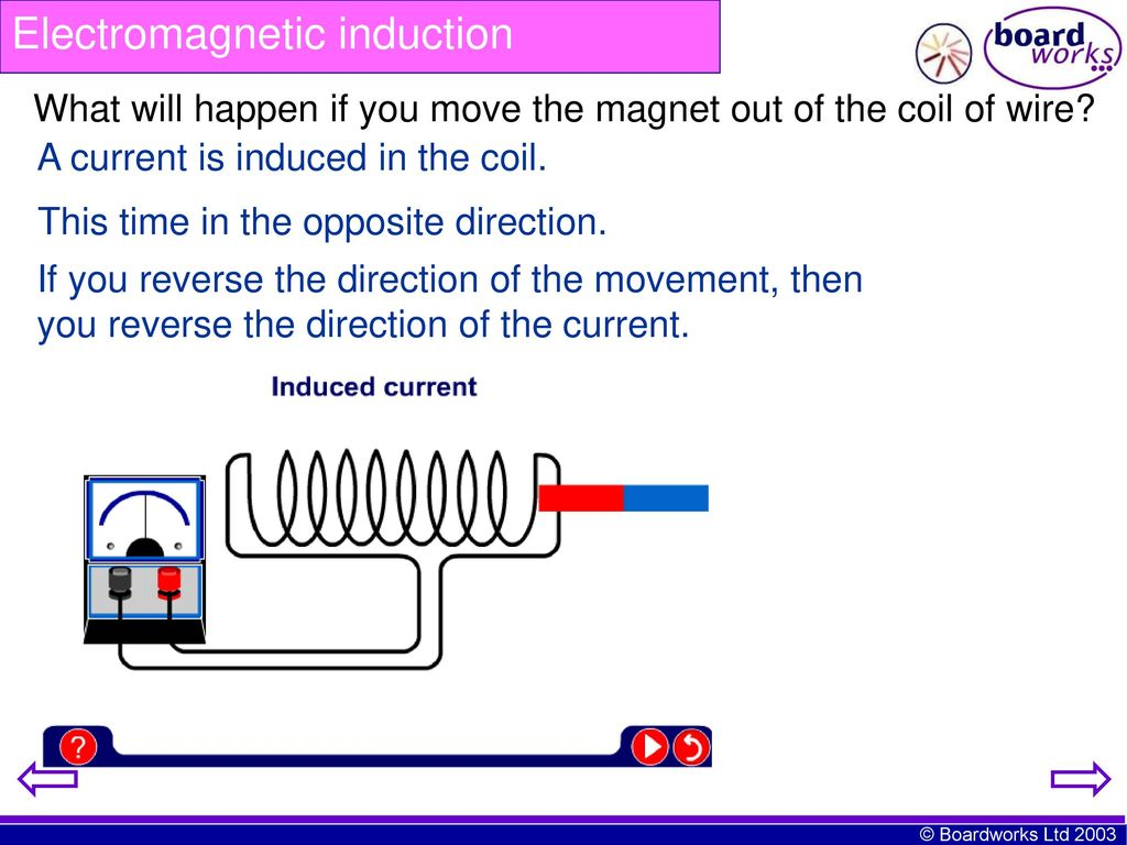 KS4 Electricity – Uses of Electromagnetism - ppt download