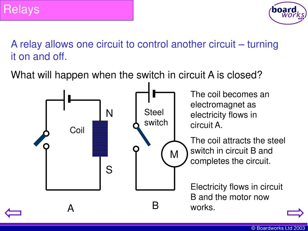 Ks4 Electricity Uses Of Electromagnetism Ppt Download Relay Circuit Application 2 Relays A Allows One