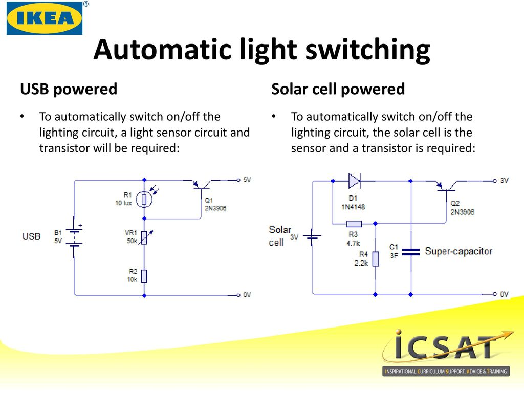 The Contemporary Home Free Standing Lamp Light Ppt Download Solar Cell Series Circuits 12 Automatic Switching Usb Powered
