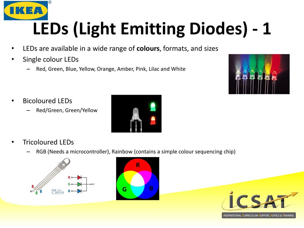 The Contemporary Home Free Standing Lamp Light Ppt Download Led Or Pulser Circuit 3 Leds