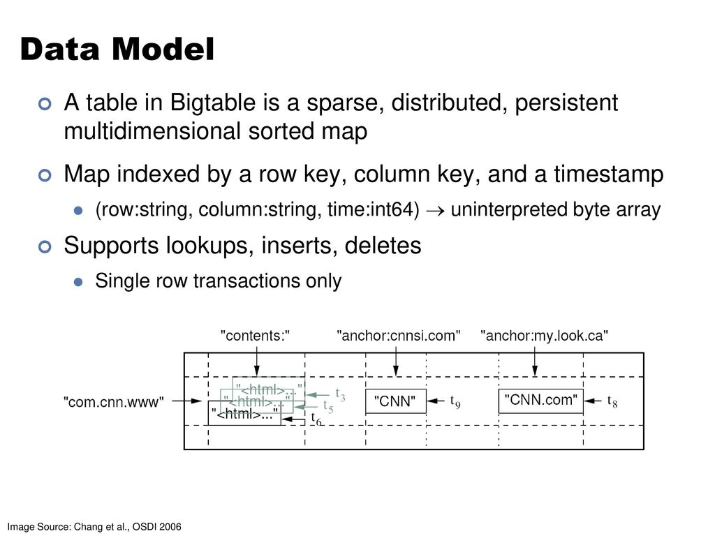 Bigtable, Hive, and Pig Based on the slides by Jimmy Lin - ppt download
