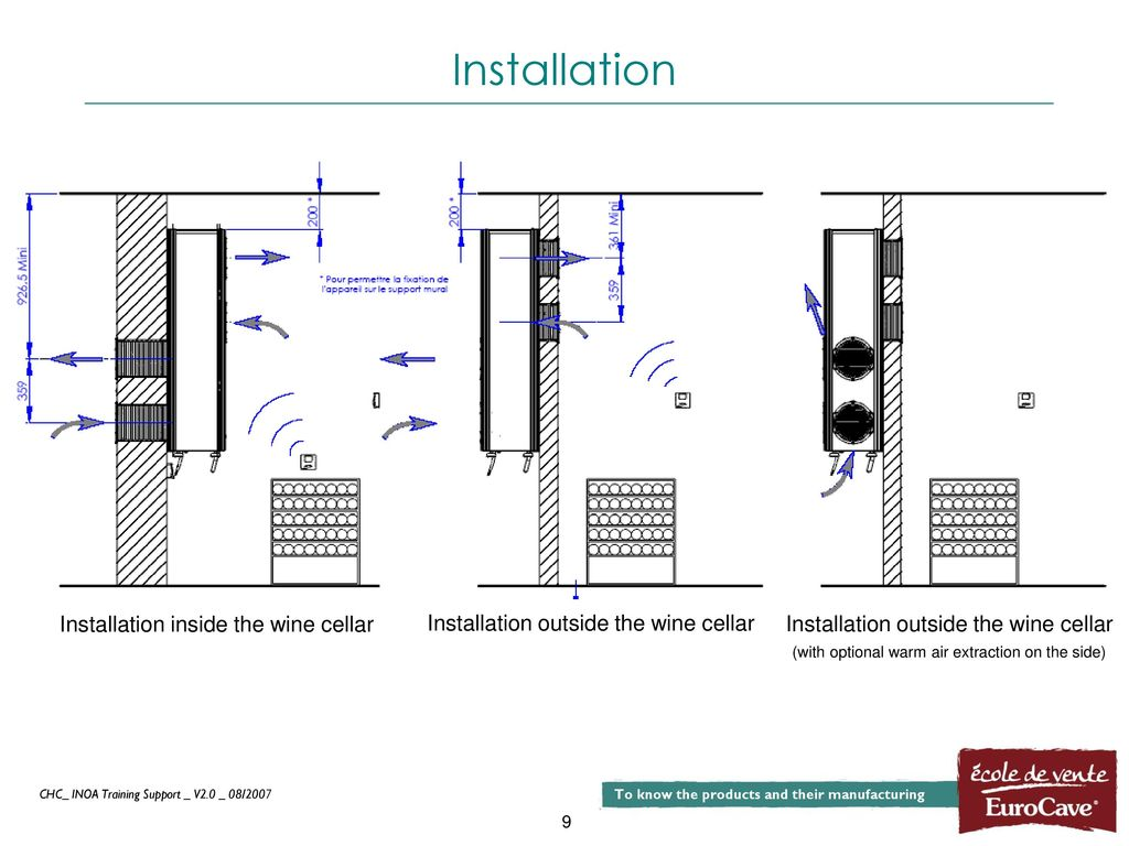 Inoa Training Support To Know The Products And Their Manufacturing Wine Cooler Wiring Diagram Installation Inside Cellar