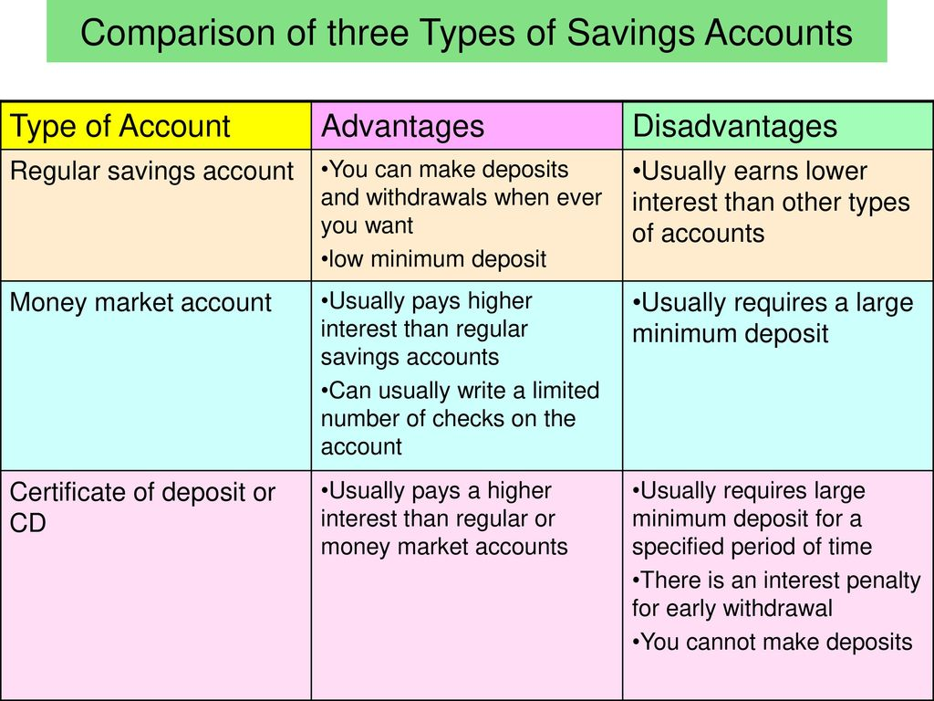 Personal Finance And Choices Chapter 11 Consumer Spending Ppt