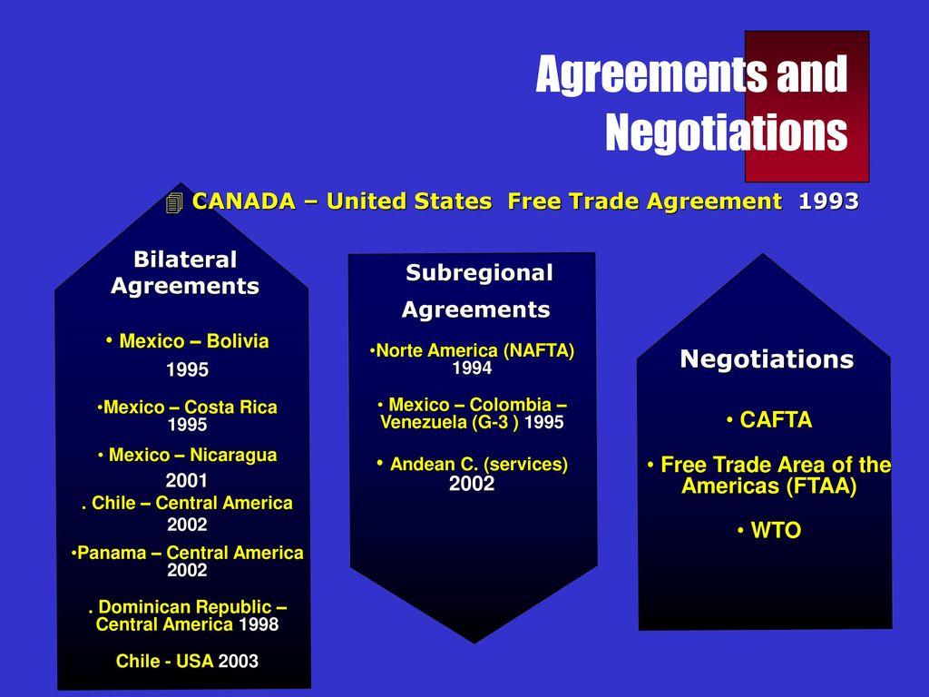 Government Procurement Negotiations Ppt Download