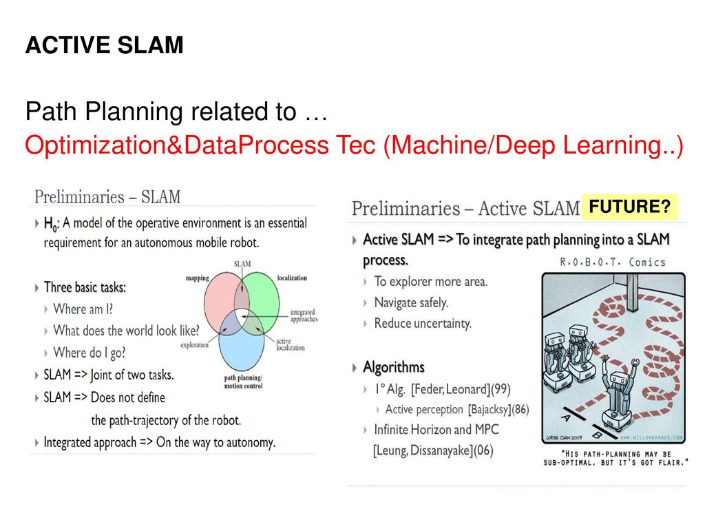 Airborne-SLAM Approaches as an Automation Technique - ppt