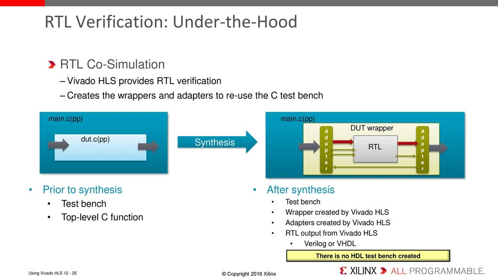 Xilinx Test Bench