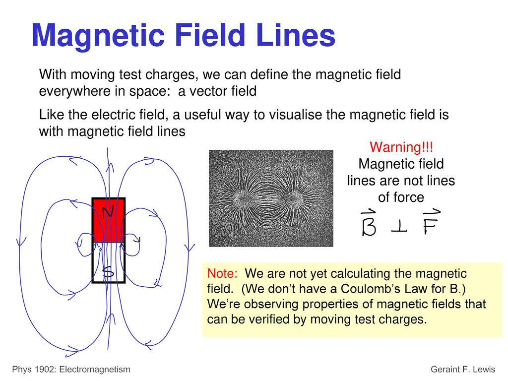 phys 1902 electromagnetism: 3 lecturer: prof. geraint f. lewis - ppt