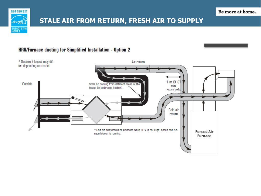 wiring diagram broan fresh air wiring diagram  wiring diagram broan fresh air #1