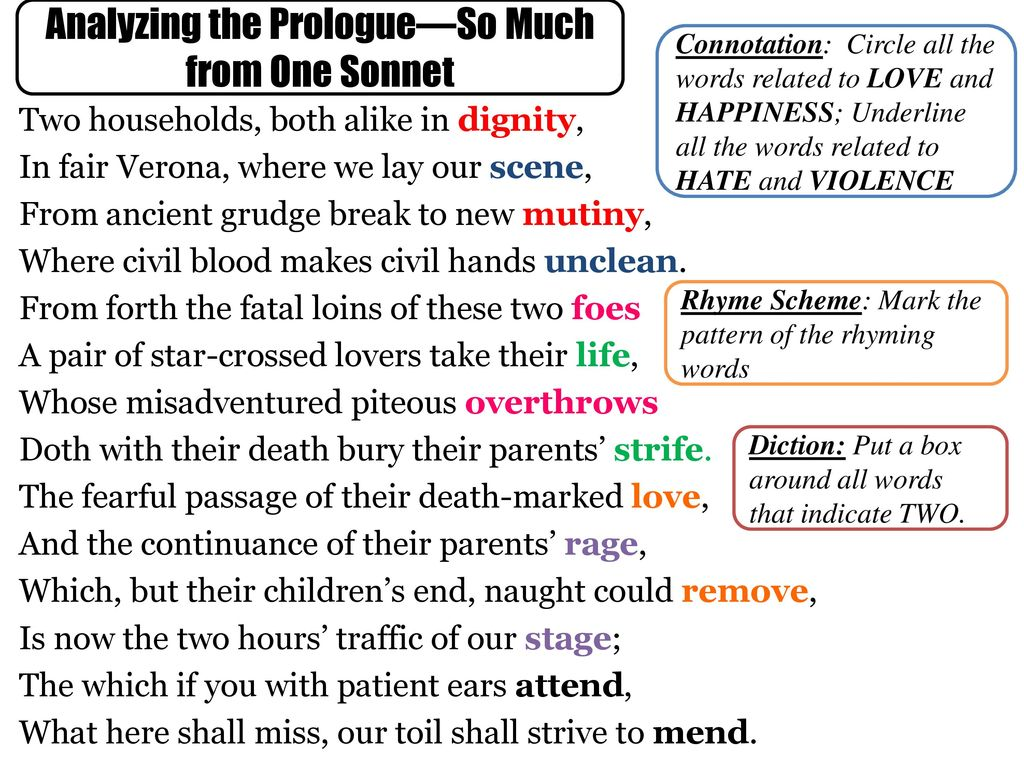 Romeo And Juliet Act 1 Source Ppt Download Prologue Meaning Line By