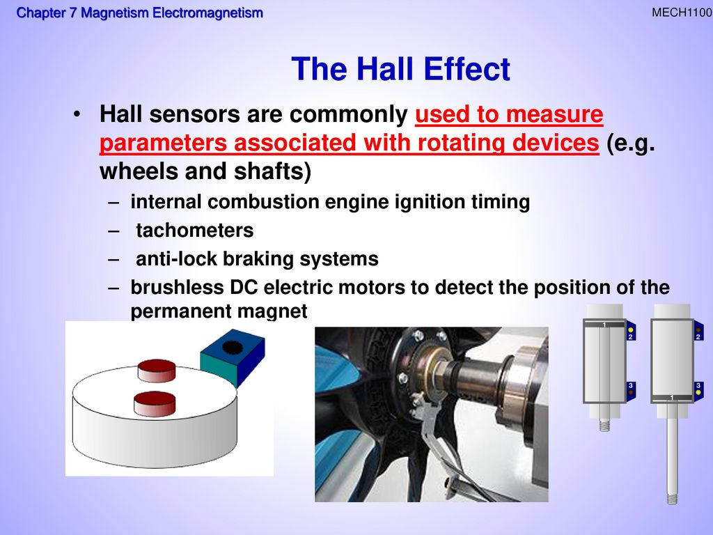 Topics Magnetic Field Electromagnetism Electromagnetic