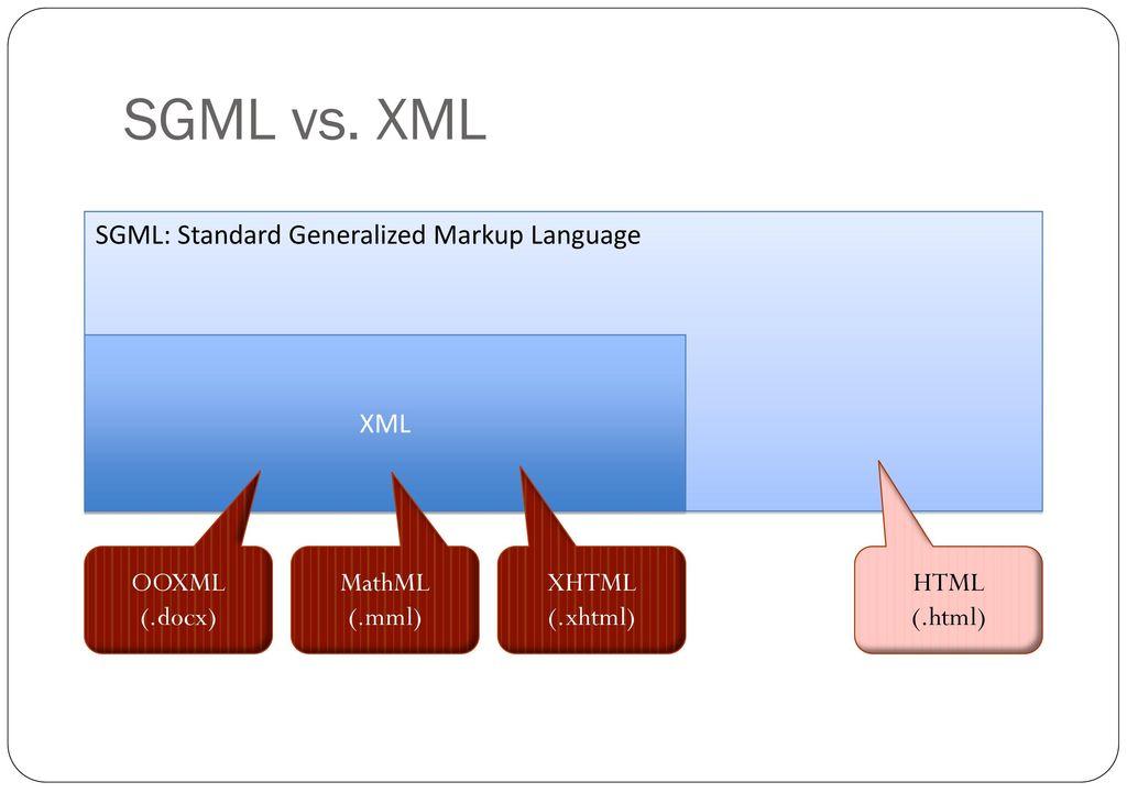 Web servisai II (XML) Tautvydas Dagys ppt download