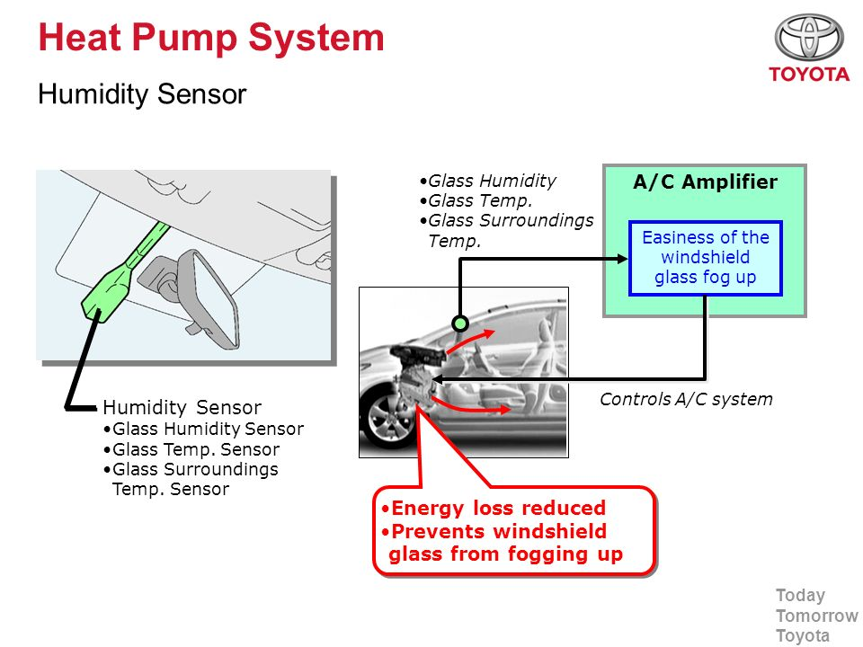 Easiness+of+the+windshield+glass+fog+up prius phv air conditioning toyota motor europe ppt download