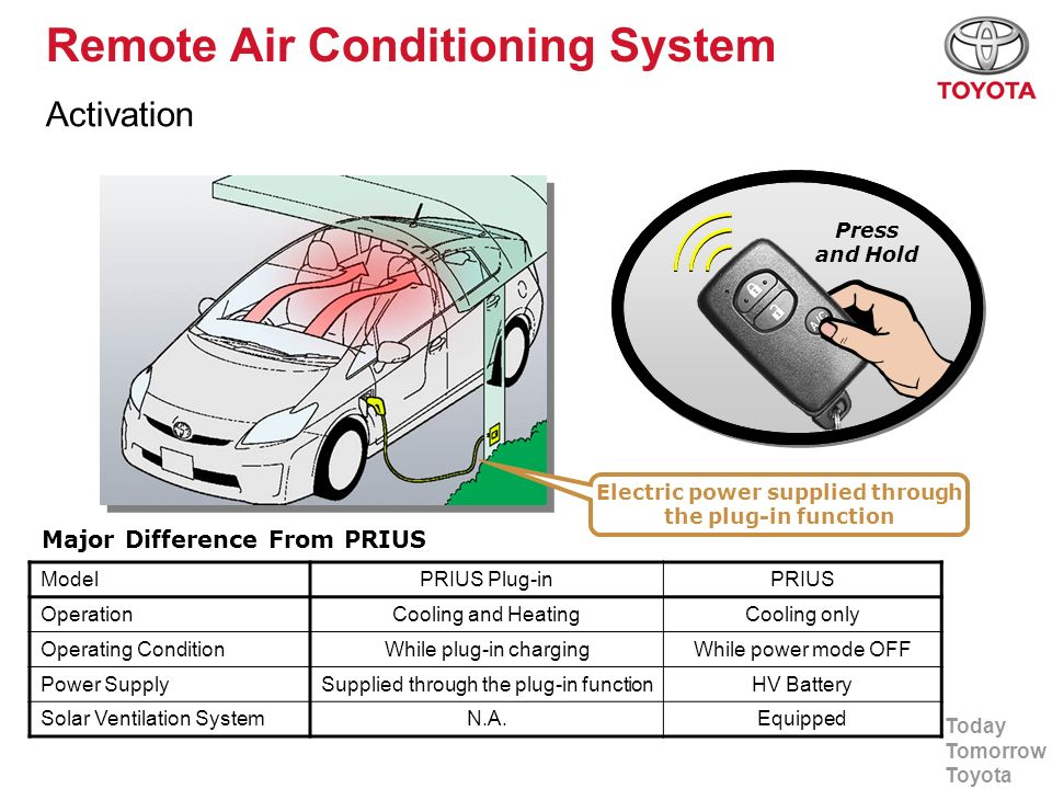 Remote Air Conditioning System