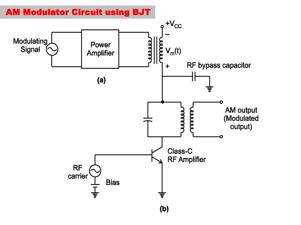 Modulation Techniques 24 Marks Ppt Download Transistors Amplitude Circuit Components Electrical 41 Am Modulator