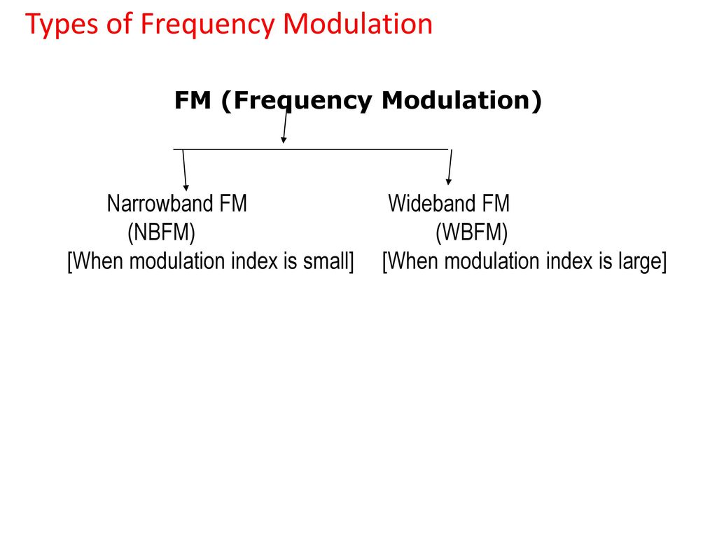 Modulation Techniques 24 Marks Ppt Download Small Power Narrowband Fm Receiving Integrated Circuit From 61 Frequency