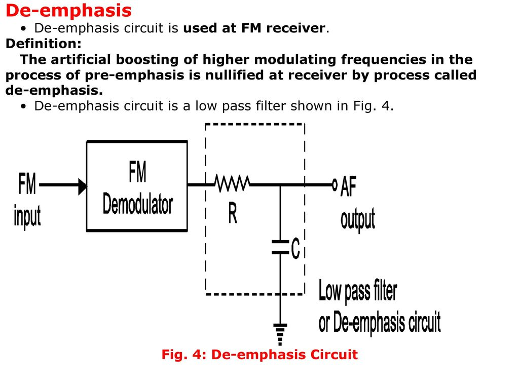 Modulation Techniques 24 Marks Ppt Download Small Power Narrowband Fm Receiving Integrated Circuit From 4 De Emphasis