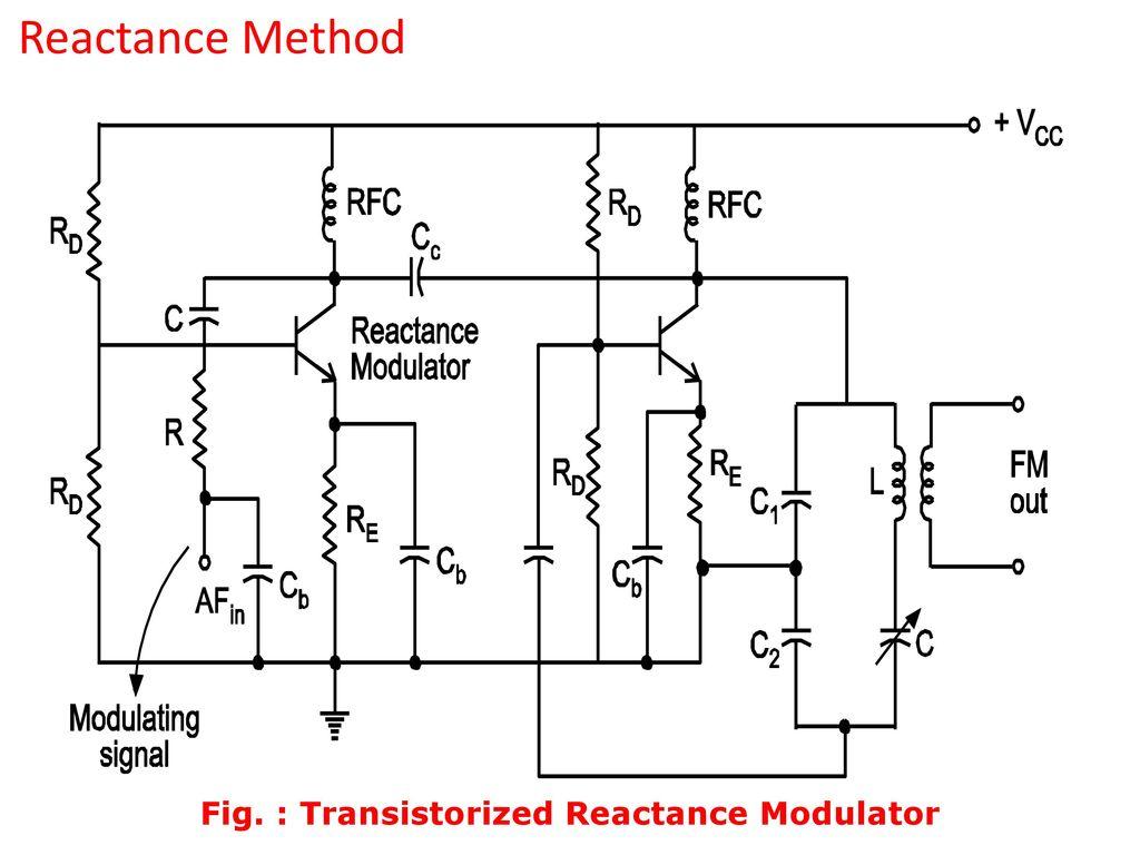 Modulation Techniques 24 Marks Ppt Download Figure 2 Fm Stereo Transmitter Schematic 74 Fig Transistorized Reactance Modulator
