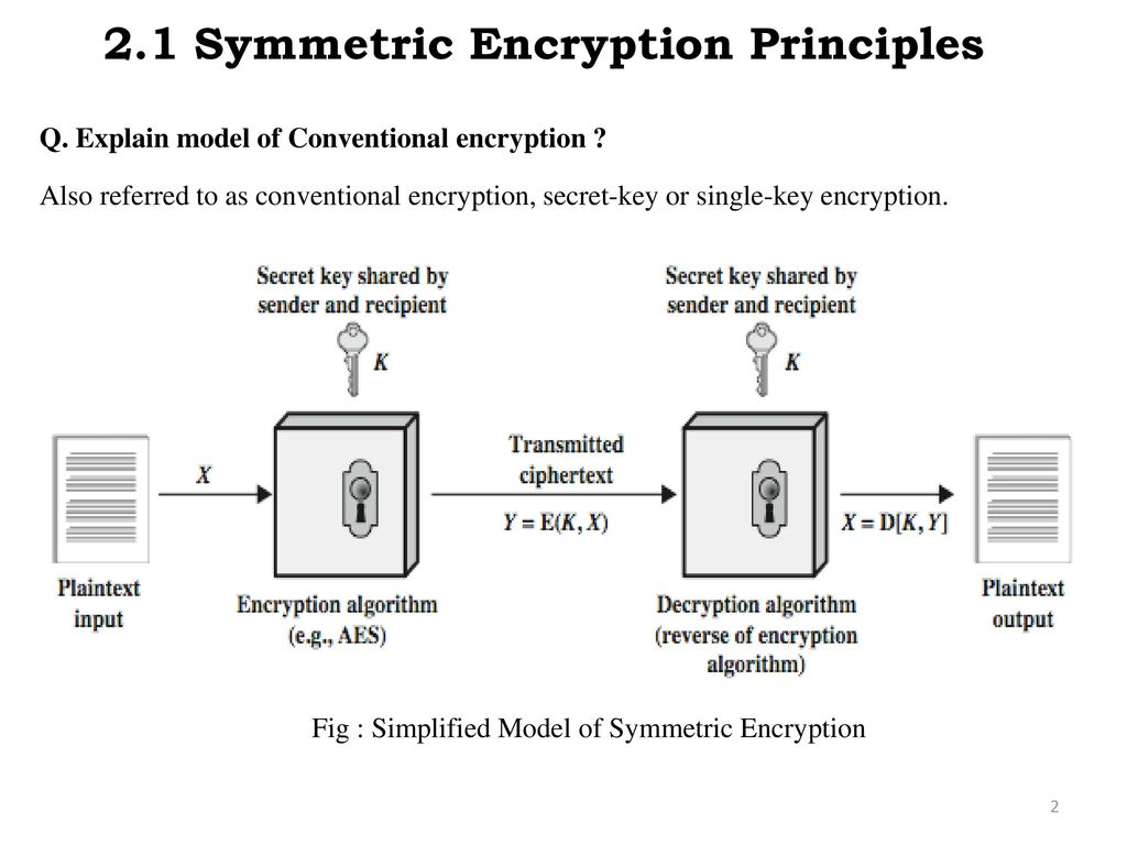 Conventional encryption model ppt