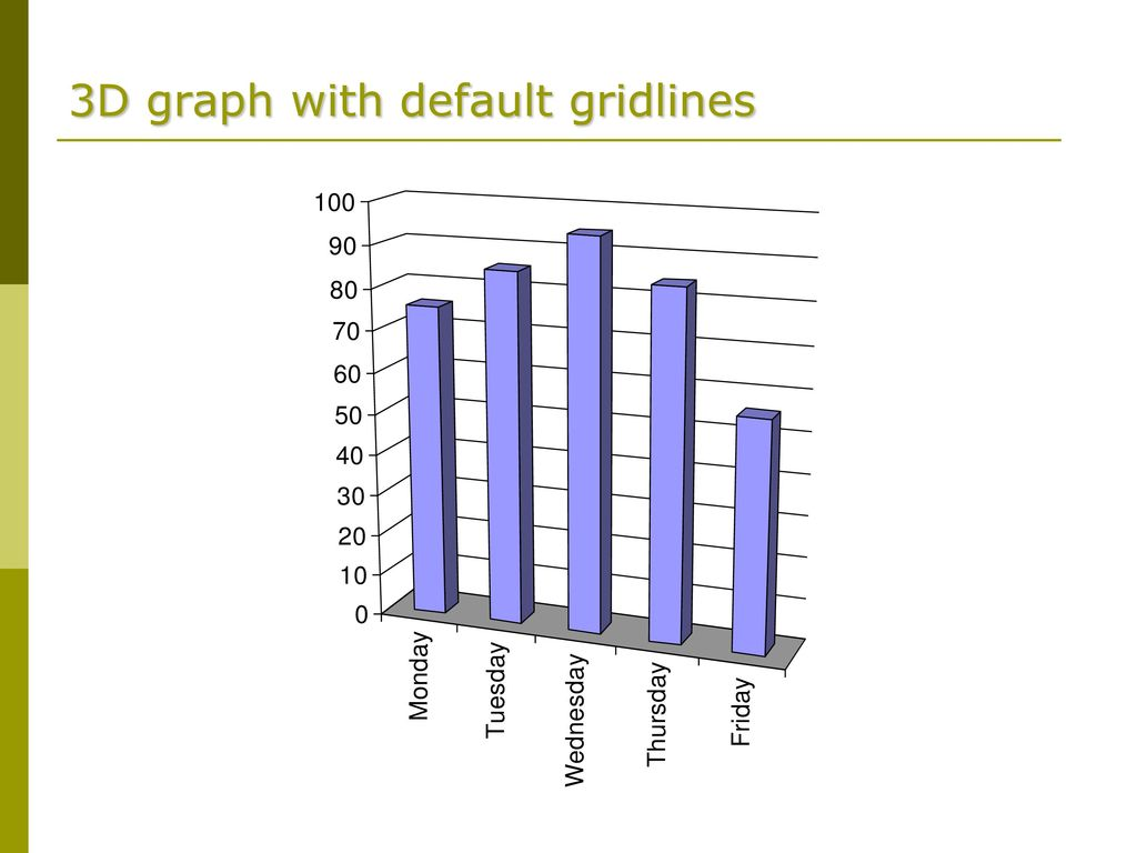 2  Graphing Sci  Info Skills  - ppt download
