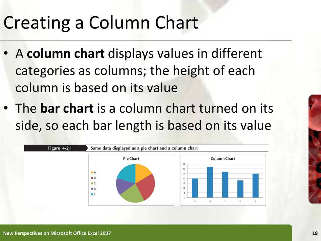Excel Working With Charts And Graphs Ppt Download