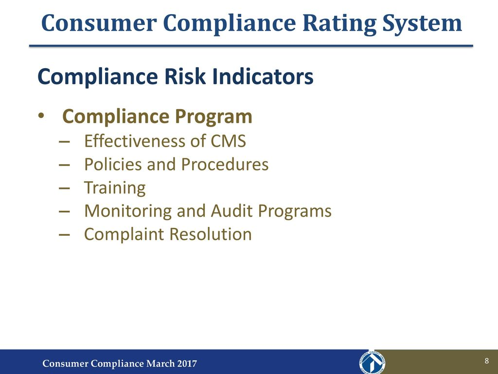 Consumer Compliance Rating System
