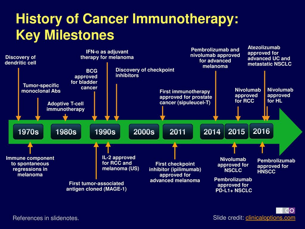The history of cancer immunotherapy foto