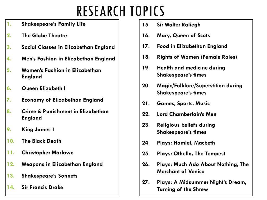 research topics for elizabethan era