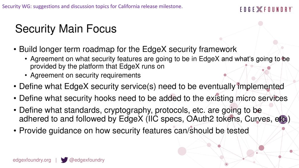 Security Working Group Ppt Download