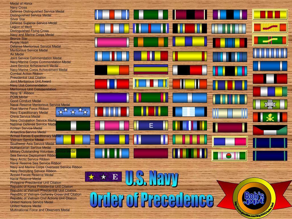 U S  Navy Order of Precedence - ppt download