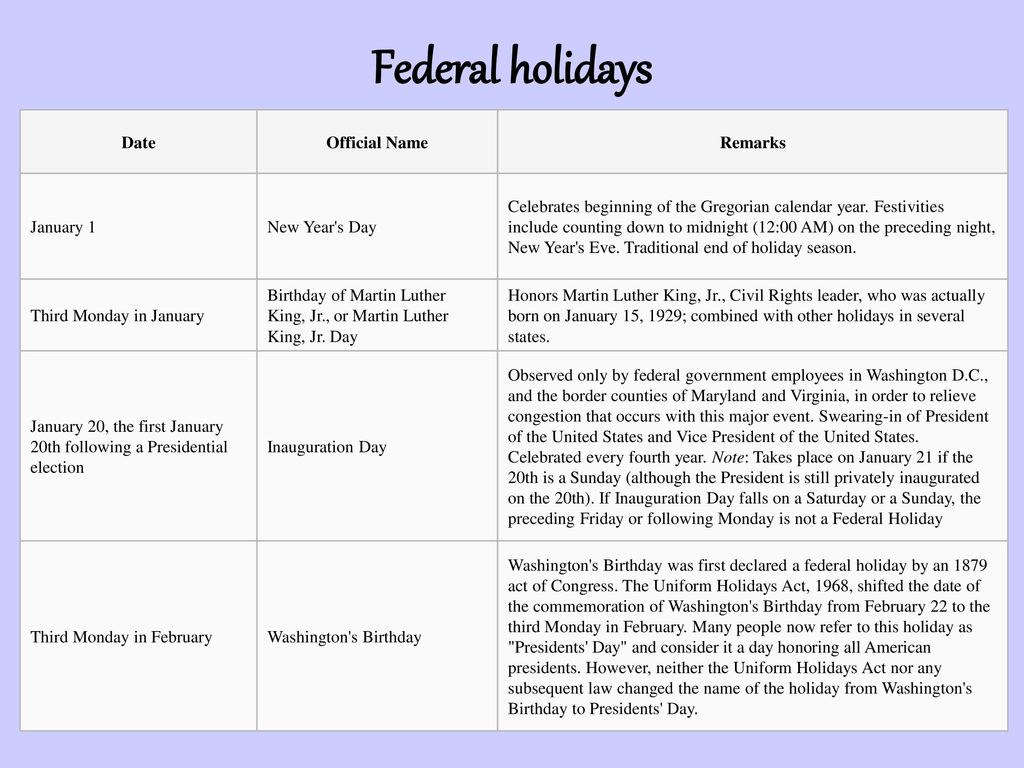 American Holidays. - ppt video online download