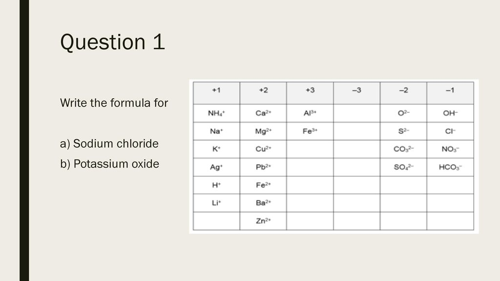 Year 1o Chemistry Revision Quiz Ppt Download
