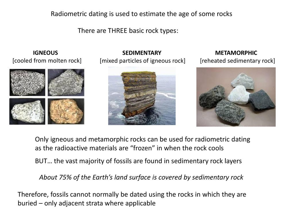 Radioactive isotope dating techniques are usually used for sedimentary rocks