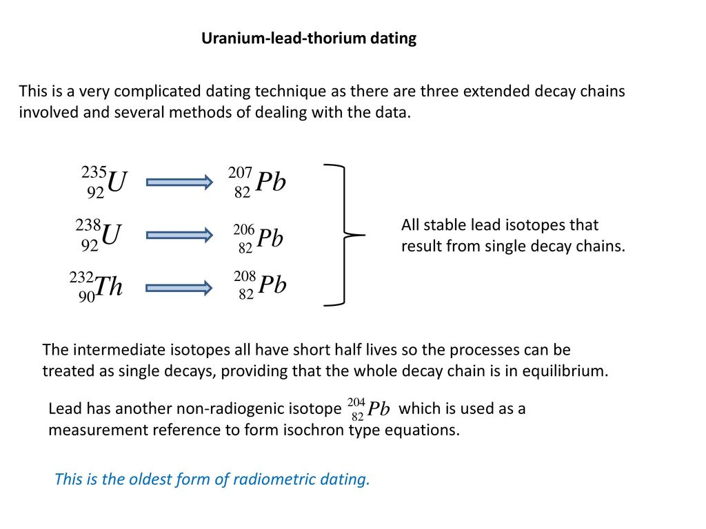 Uranium lead isotope dating