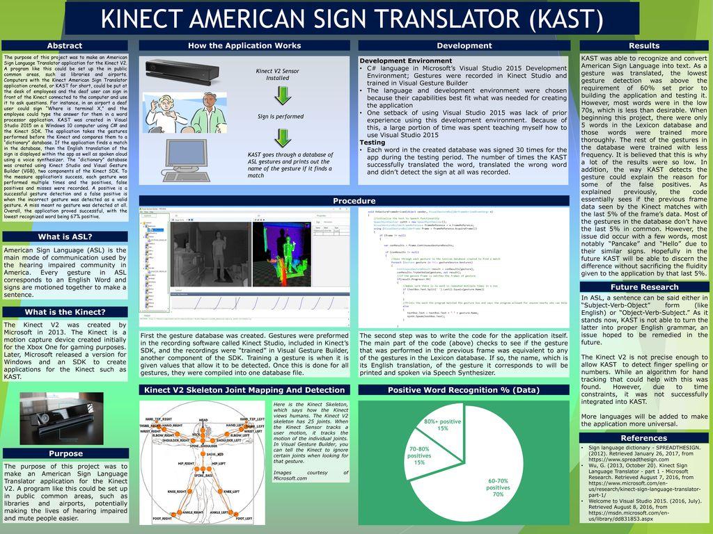 Kinect American Sign Translator Kast Ppt Download