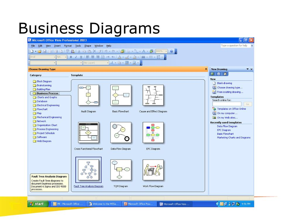 Microsoft Office Visio Ppt Video Online Download Electrical Block Diagram 19 Business Diagrams