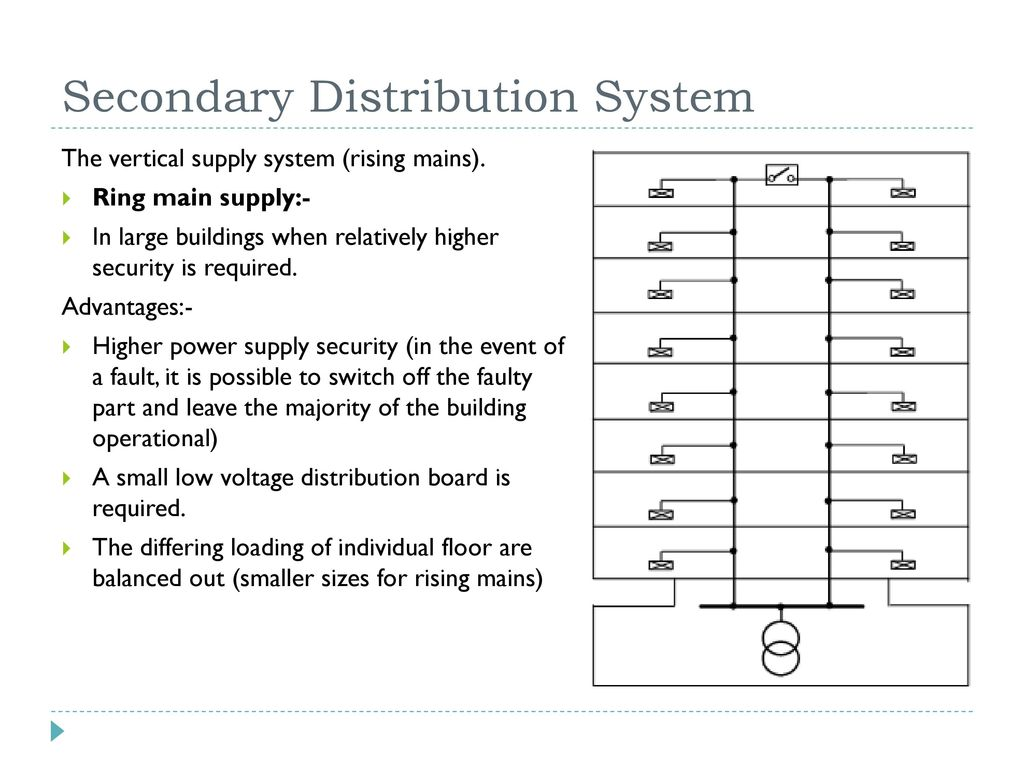 Electrical Distribution System In Office Building Ppt Video Online Ring Main Diagram 18 Secondary