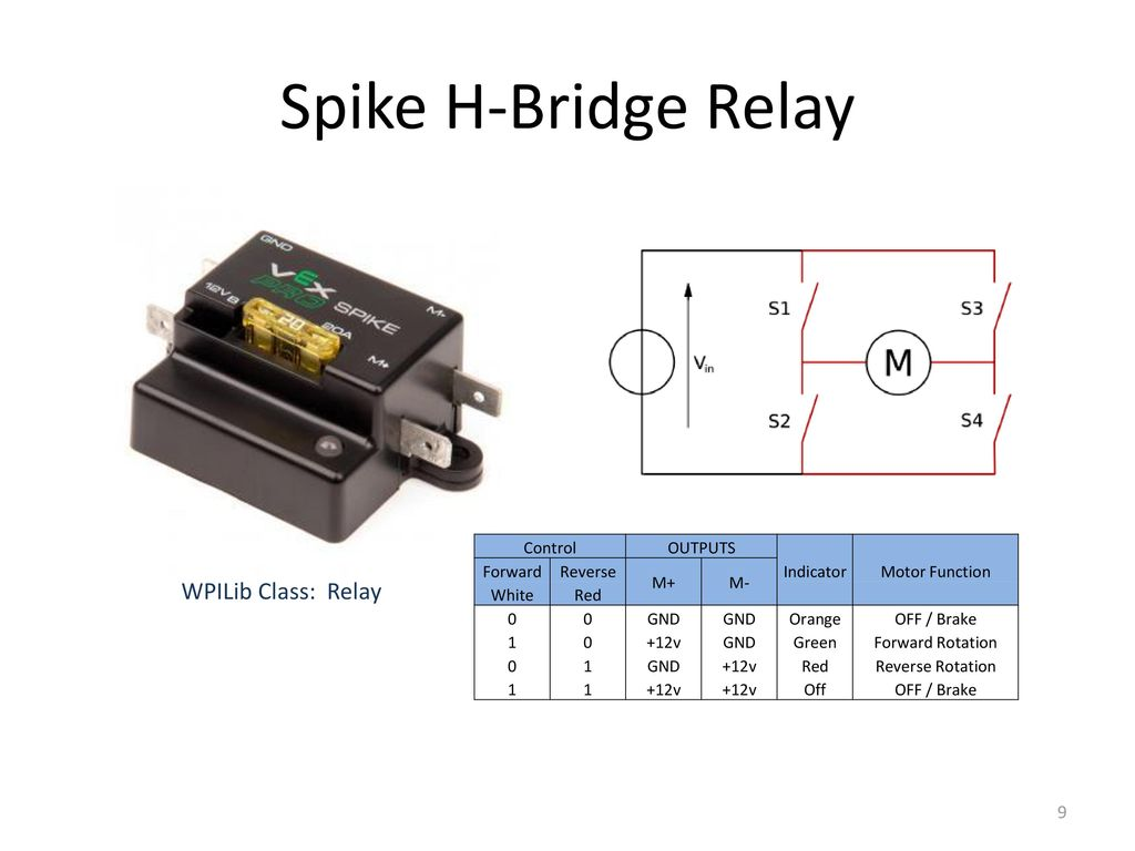Frc Robot Electronics Ppt Download H Bridge Circuit Diagram Spike Relay Wpilib Class Control Outputs Forward